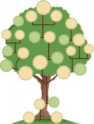 Tokyo Mental Health family therapy counseling 2 - family tree diagram